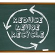 Reduce Reuse Recycle - Chalkboard - 图库照片