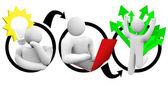 Goed idee plus hard werken is gelijk aan succes — Stockfoto