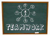 Teamwork Chart - Chalkboard — Stock Photo