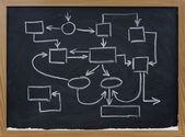 Abstract management scheme on blackboard — Stock Photo