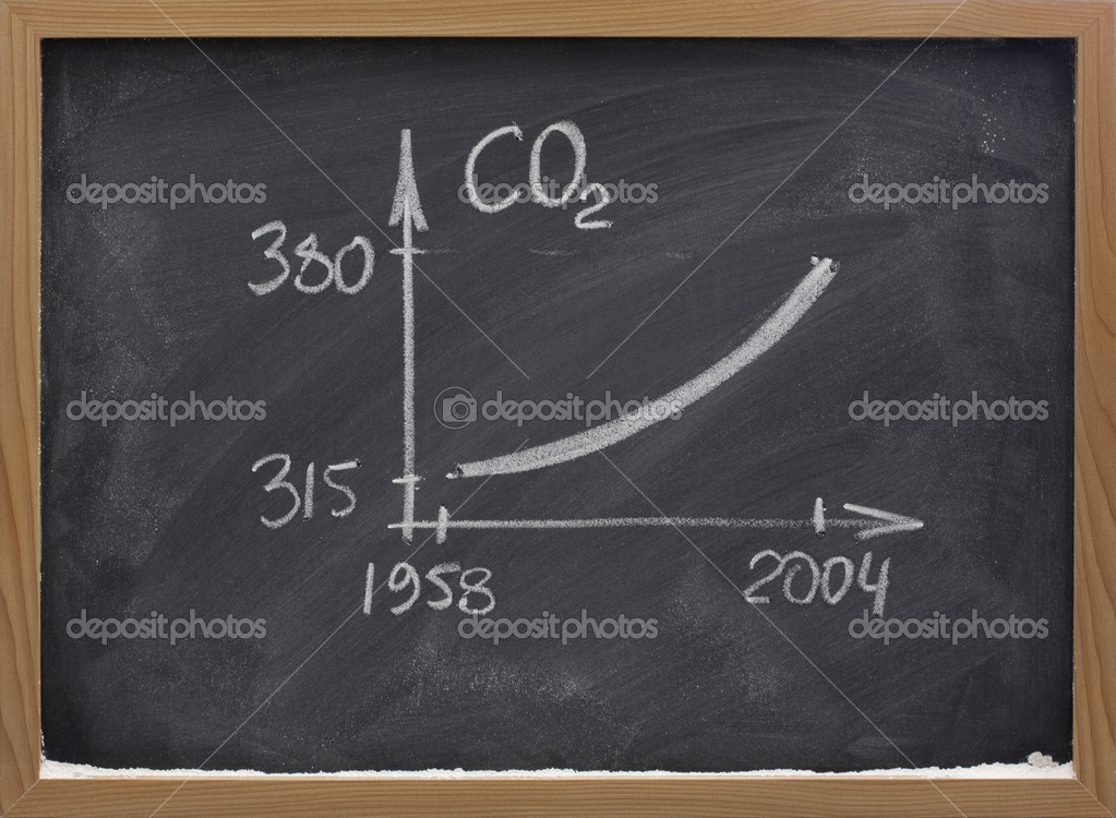 Growing concentration of atmospheric carbon dioxide recorded at Mauna Loa observatory, Hawaii - rough representation with white chalk on school blackboard, eras — Stock Photo #2053842