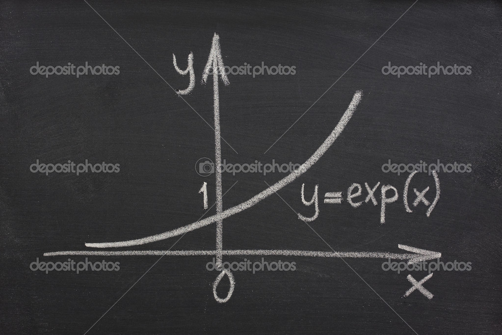 Exponential growth curve sketched with white chalk on blackboard, eraser smudge patterns  Foto de Stock   #2054175