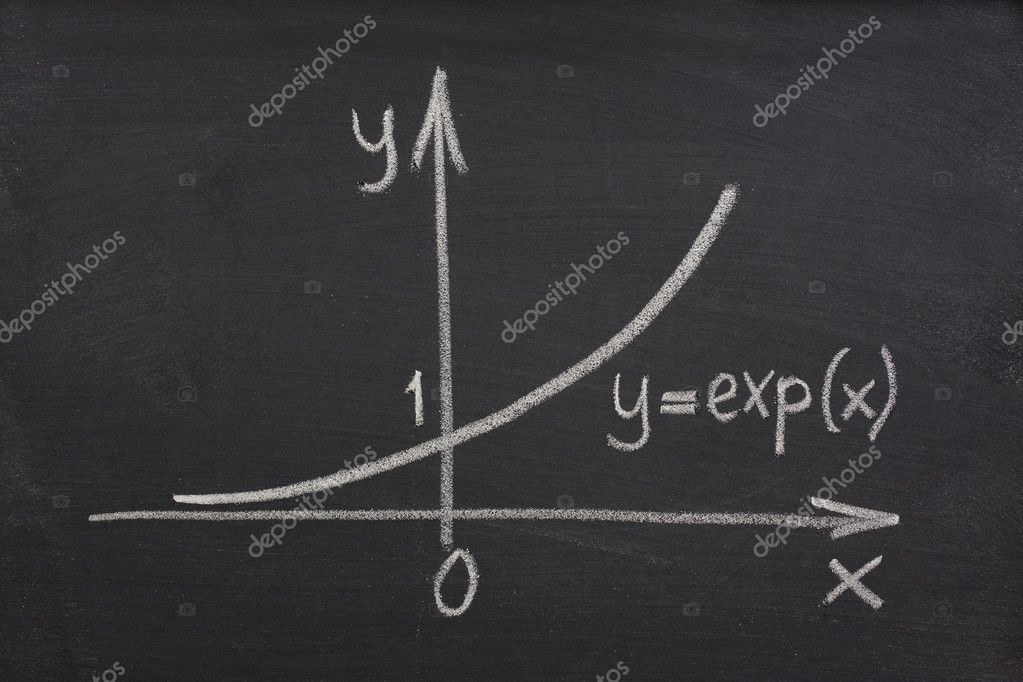 Exponential growth curve sketched with white chalk on blackboard, eraser smudge patterns — Photo #2054175