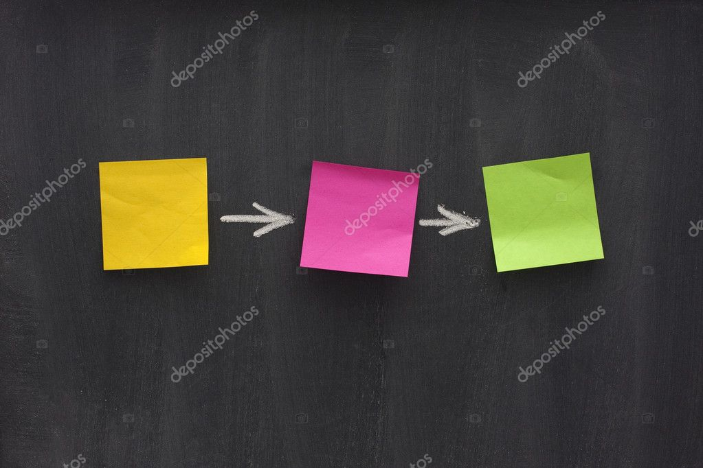 Simple flow diagram - three blank colorful sticky notes on blackboard with eraser smudge patterns  Stock Photo #2054556