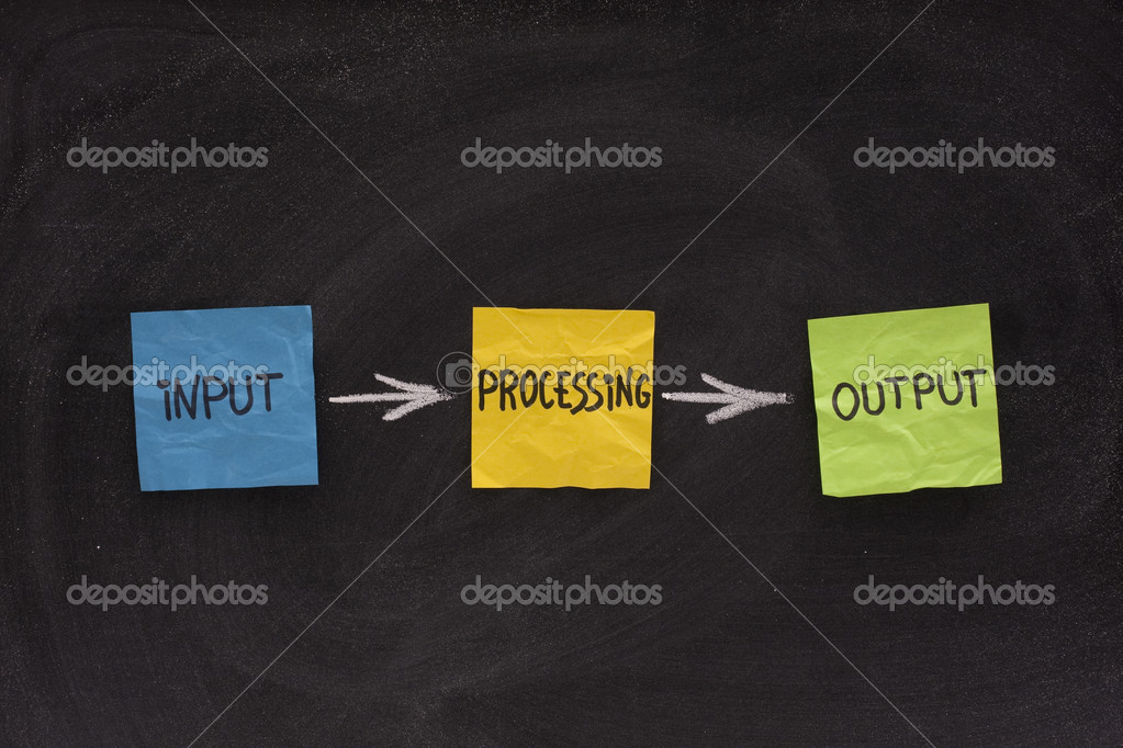 A simple model of software system (input, processing, output) presented on blackboard with colorful sticky notes and white chalk — Stock Photo #2056744