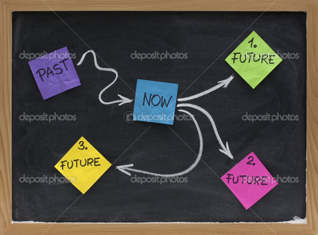 Past, present, and alternative future choices - concept presented with colorful sticky notes, white chalk on blackboard — Stock Photo #2056751