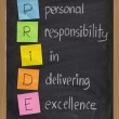 Stock Photo: Responsibility in delivering excellence