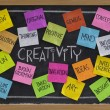Creativity word cloud on blackboard - Stock Photo