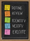 Definir revisão identificar verificar executar — Foto Stock