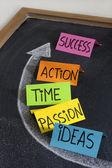 Başarı kavramı bileşenleri — Stok fotoğraf