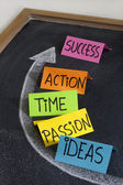 Komponenty sukcesu koncepcji — Zdjęcie stockowe