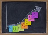 黒板に成功または成長の概念 — ストック写真