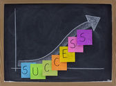 Concepto de éxito o crecimiento en pizarra — Foto de Stock