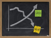 Success and failure concept, blackboard — Stock Photo