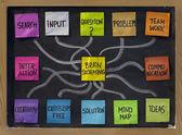 Brainstorming word cloud on blackboard — Stock Photo