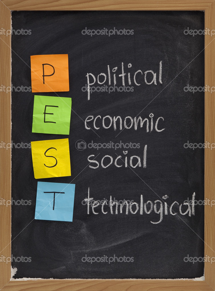 PEST (political, economic, social, technological)  analysis  to assess the market for a business or organizational unit, concept presented on blackboard with co — Stock Photo #2061826