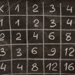 Multiplication table on school blackboard - Stock Photo