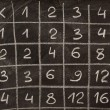 Multiplication table on school blackboard — Stock Photo