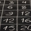 Multiplication table abstract — Stock Photo