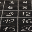 Multiplication table abstract — Stock Photo #2435255