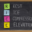 Rest, Ice, Compression, Elevation — Stock Photo