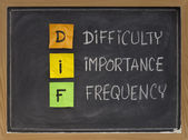 Difficulty, importance, frequency — Stock Photo