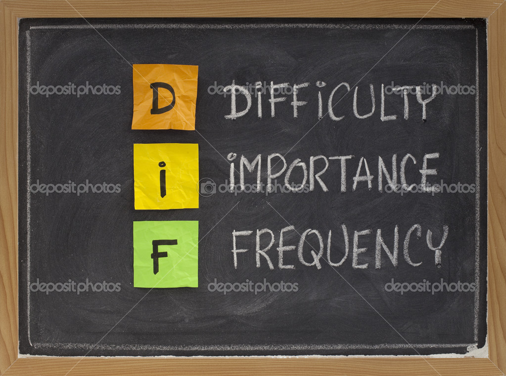 Difficulty, importance, frequency - DIF analysis, a method of assessing performance, prioritising training needs and planning; color sticky notes, white chalk h — Stock Photo #2462323
