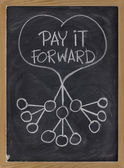 Pay it forward — Stock Photo