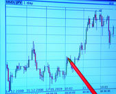 Business chart on monitor — Stock Photo