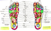 Acupuncture map for foot — Stock Photo