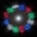 ������, ������: Zodiac circle