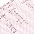 Royalty-Free Stock Photo: Cardiographical test results