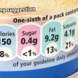 Nutrition label — Stock Photo #2586336