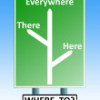 Where to roadsign — Stockfoto