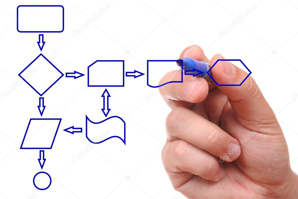 Hand drawing a process diagram  Stock Photo #2231135