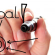 Hand drawing goal word — Stock Photo