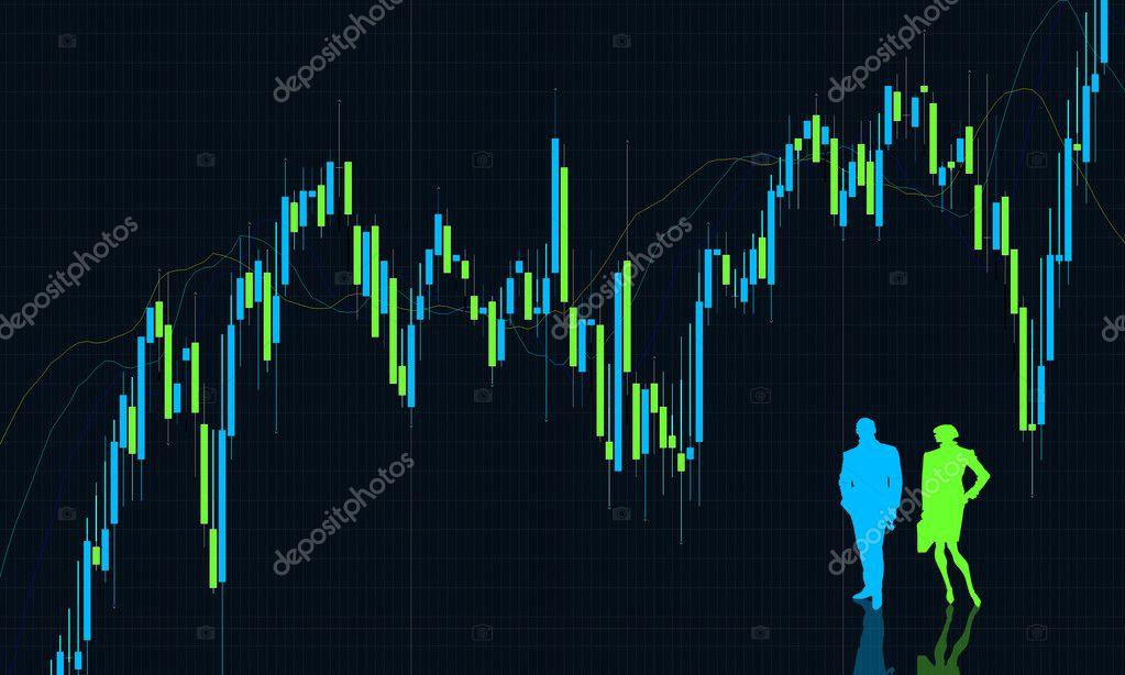 Wallpaper forex chart