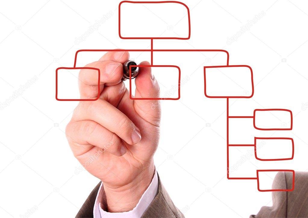 手绘图红组织结构图