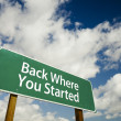 Back Where You Started Road Sign — Stock Photo