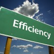 Efficiency Green Road Sign on Clouds - Stock Photo