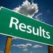 Results Road Sign Over Sky — Stock Photo