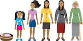 Progresso femminile età 1 — Vettoriale Stock