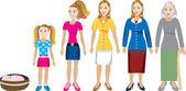 Progressi di età femminile 2 — Vettoriale Stock