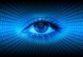 Digitální oko