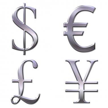 Eur, dollar, yen, pound symbols