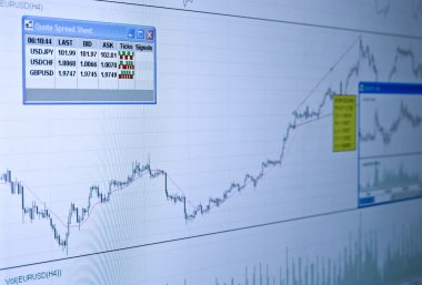 Quotes and Chart at the stock exchange
