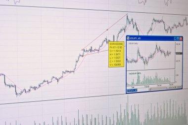 FOReign EXchange stock market