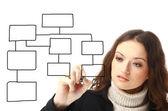Obchodní žena navrhovat plán na obrazovce