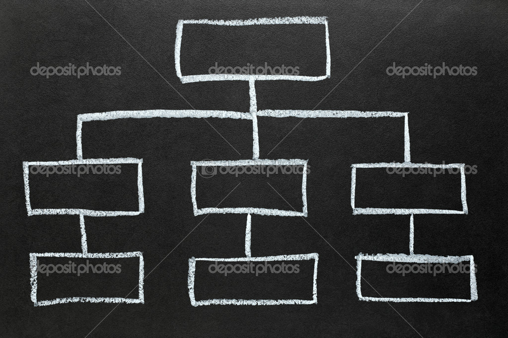 Blank Organization Chart. — Stock Photo © Srphotos #1888404