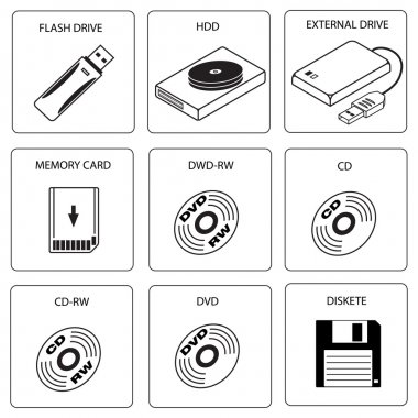 Icon set of data storage media
